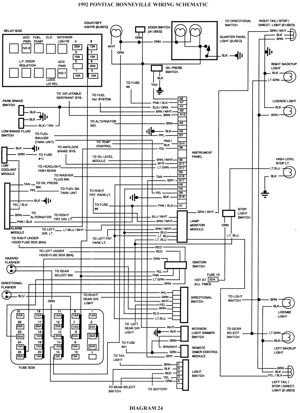 1992 pontiac bonneville wiring schematic schematic 1998 oldsmobile intrigue fuse box diagram