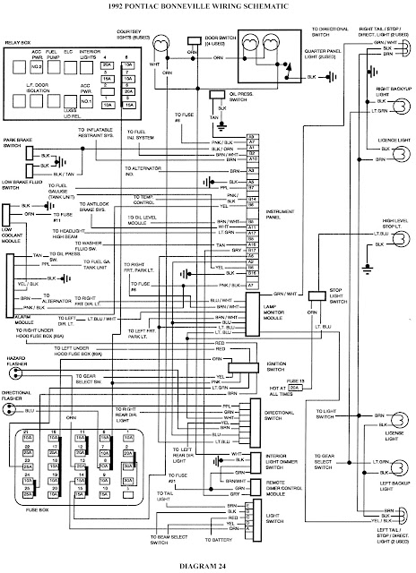 1998 pontiac firebird fuse box diagram