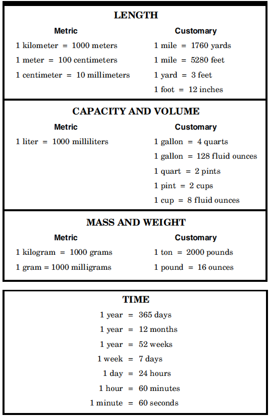 Metric to Standard Conversion Chart (US)