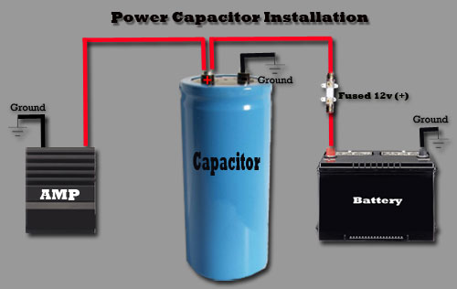 How To Install Car Audio Power Capacitor To Amp Installation Guide