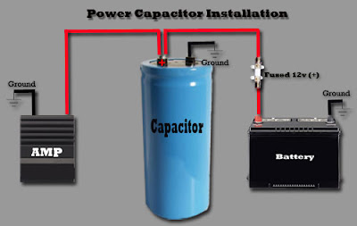 how to install car audio power capacitor to amp installation guide 1 remove the fuse from the red power wire cable and replace it will a electrical resistor rated around 500 ohms connect the volt meter probes to the