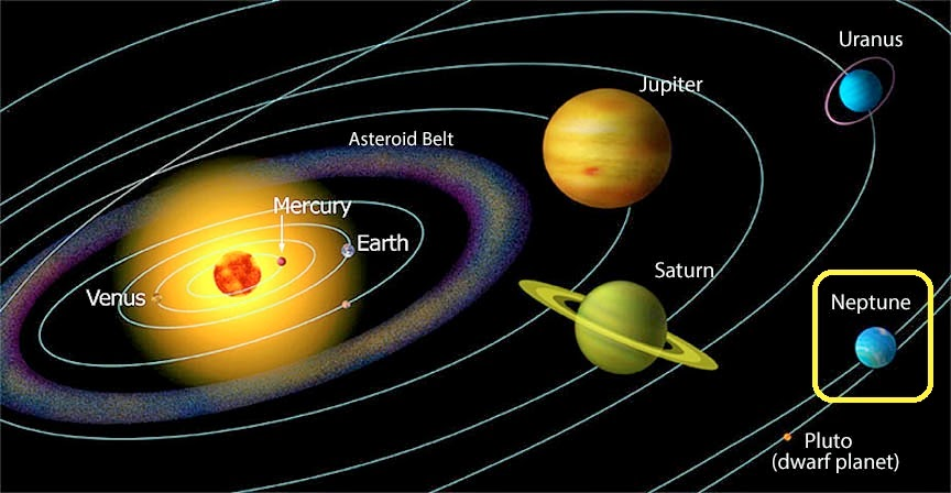 Neptune The 8th planet of the solar system ~ The Free Science  Neptune The 8th...