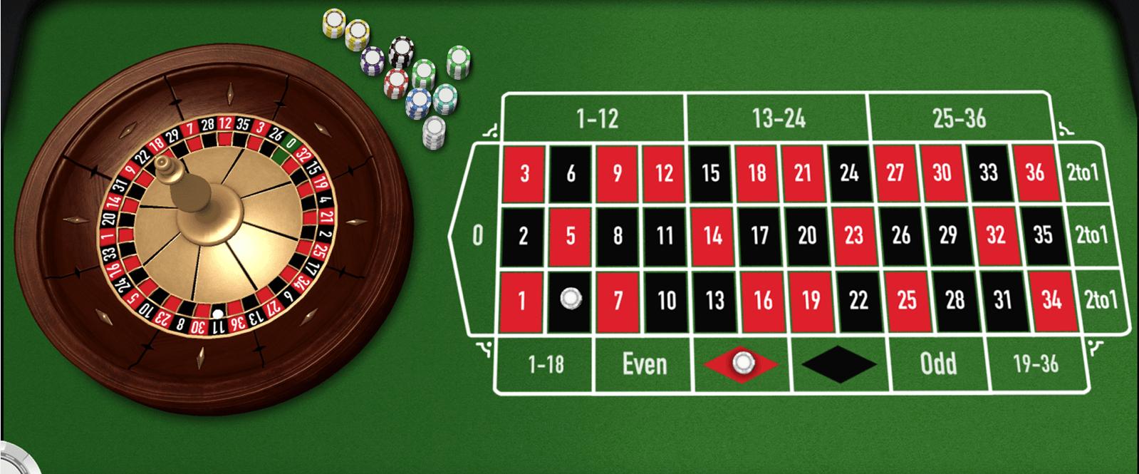Situs Bandar Casino Online Tercaya, Terbaru, Terbaik Indonesia pasti  Berbayar: Bandar Casino