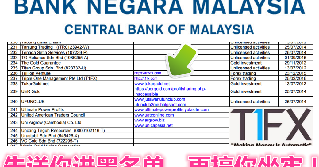 Blacklisted forex company in malaysia