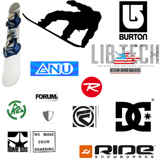 Top 10 Brands: Top 10 Best SnowBoard Brands in World