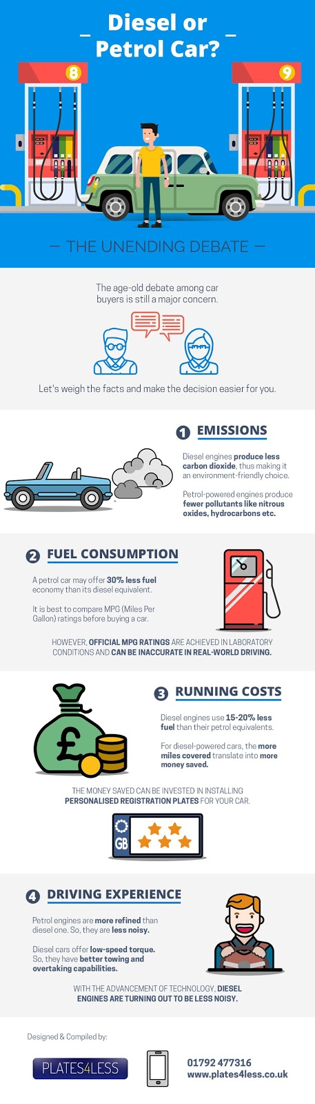 Diesel Or Petrol Car? Which One Should You Go For? 3