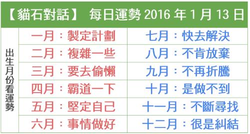 【貓石對話】 每日運勢2016年1月13日   小鐵星座