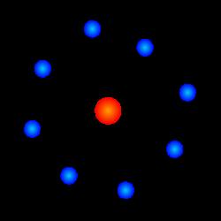 ملخص العلوم الفيزيائية