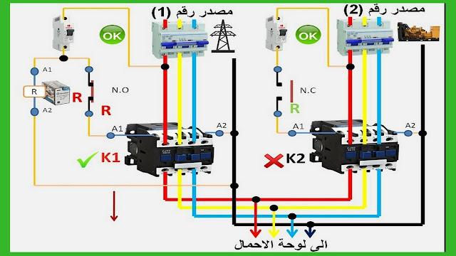 شرح ATS الربط بين كهرباء الشبكة والمولد وتشغيل المولد اوتوماتيكيا دورة رائعة