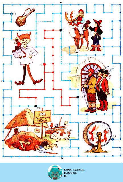 Настольная игра распечатать СССР. В стране приключений Раевский 1987 1989 игра.
