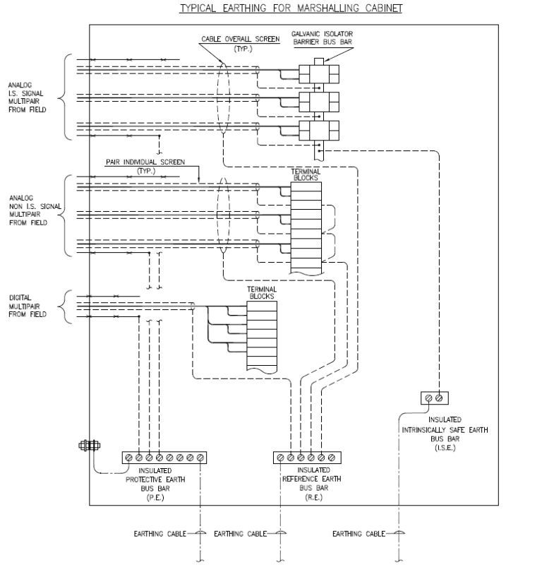 Between Intrinsically Safe Installation And Grounding Dispatcher Not Greater Than 0 5 Ohm