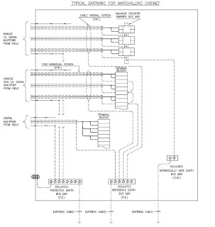 pots wiring diagram lewis dot for ch3cl oil and gas engineering: earthing system of instrument equipment