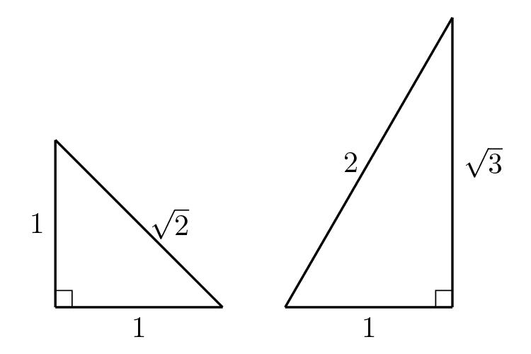 Trigonometrian kaksi muistikolmiota.