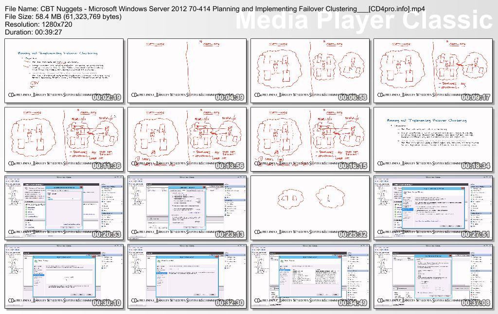 CBT Nuggets Microsoft Windows Server 2012 70-414 Download Full ,Bộ