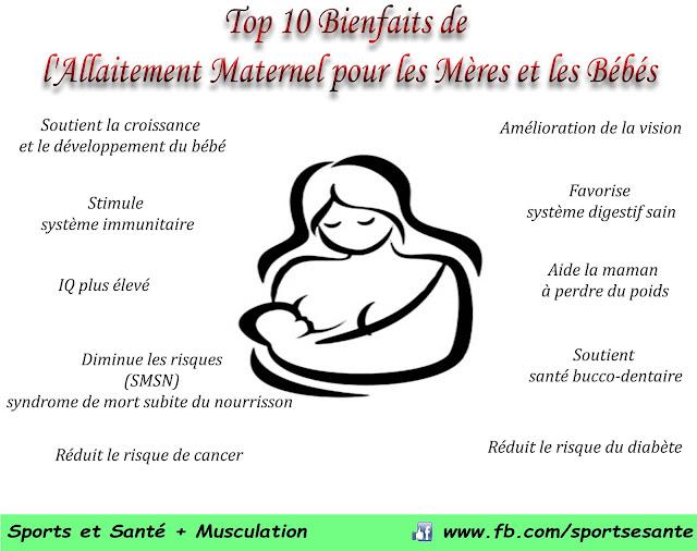 Top 10 Bienfaits de l'Allaitement Maternel pour les Mères et les Bébés
