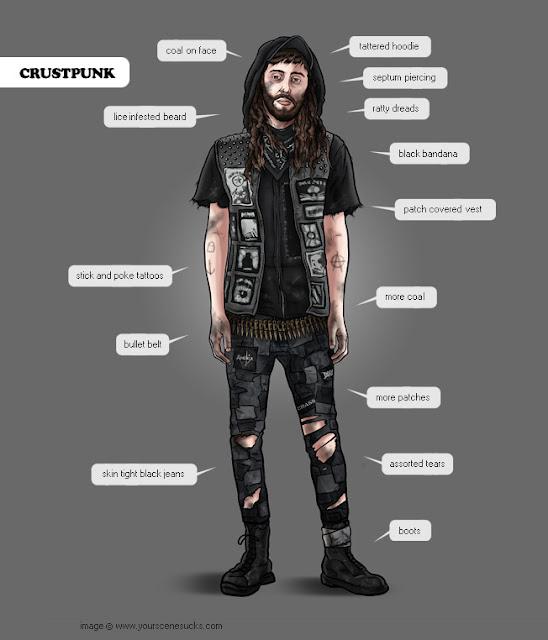 Homeless, penniless, panhandling crust punk.