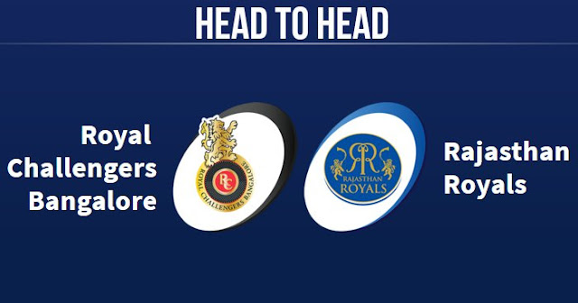 RCB vs RR Head to Head: RCB vs RR Head to Head IPL Records: IPL 2019
