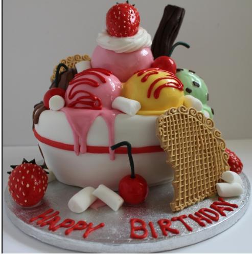 Birthday Photos For Facebook
