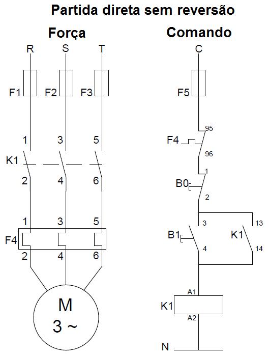 Eletricista Aprendiz: Partida direta