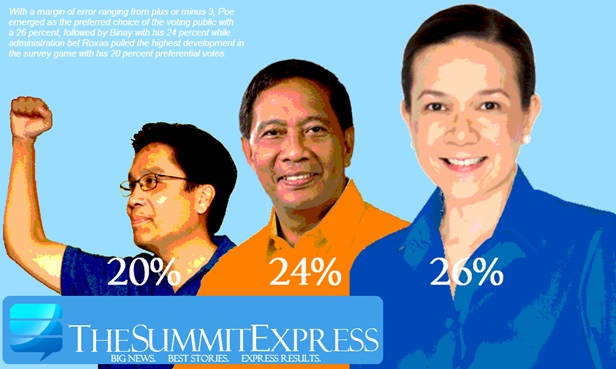 Poe, Binay and Roxas for President 2016