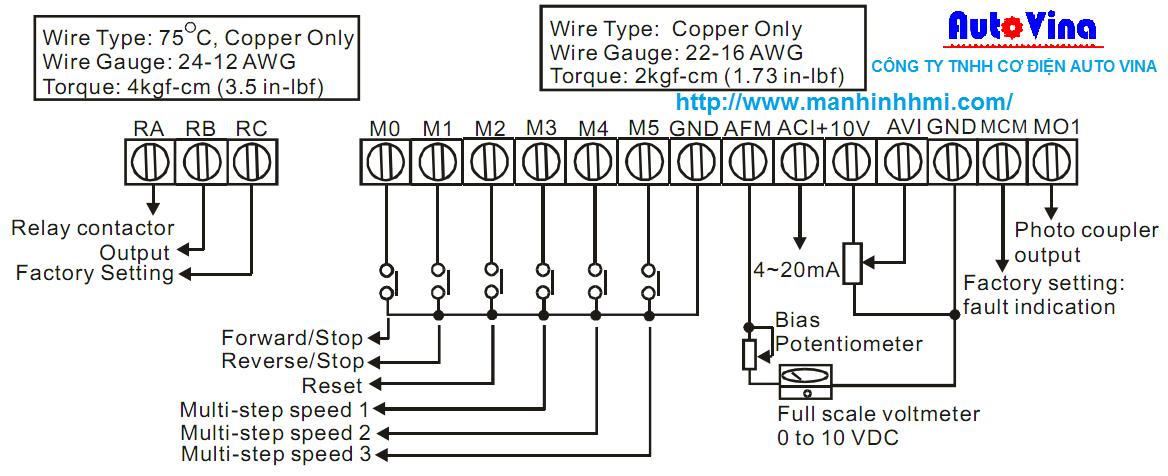 Sơ đồ đấu nối biến tần Delta VFD-M, hướng dẫn đấu nối điều khiển biến tần Delta
