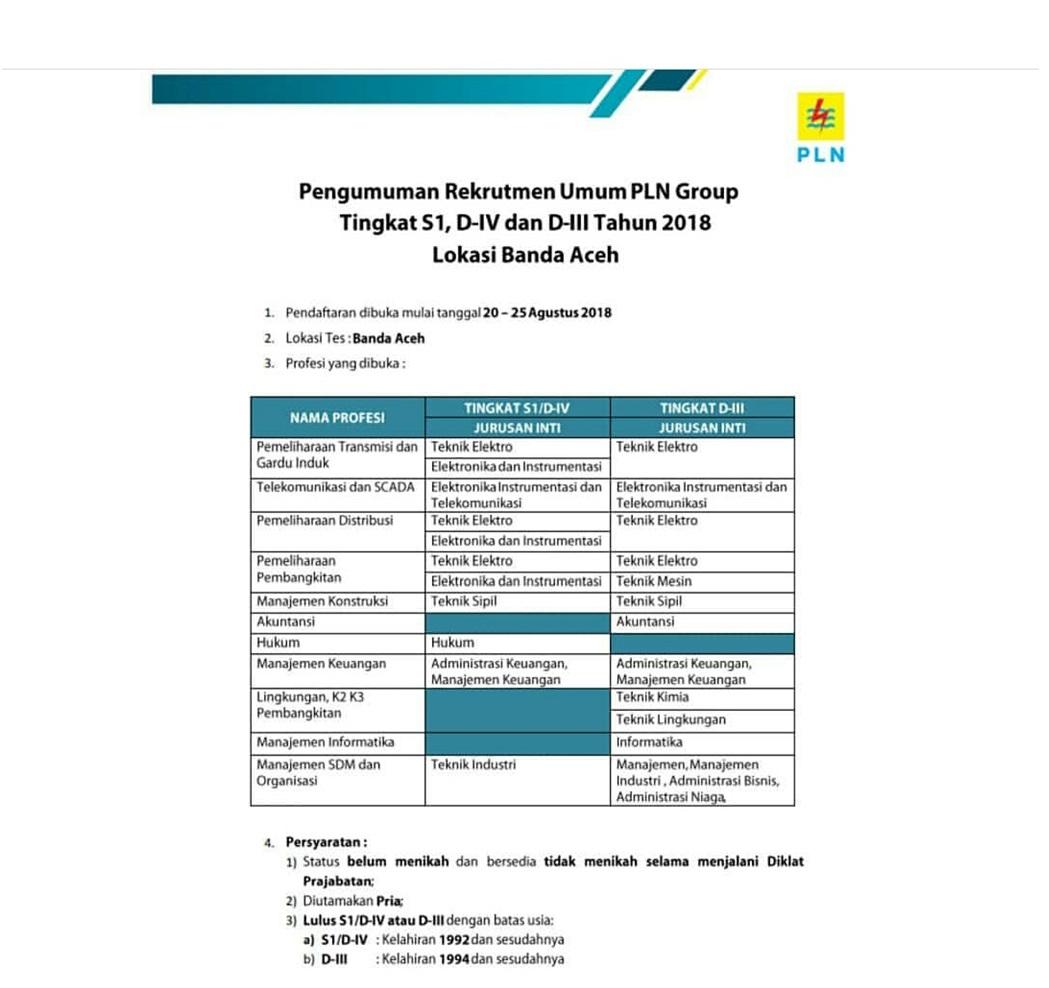 Lowongan Kerja Bumn Terbaru Di Pt Pln Lokasi Tes Banda Aceh Medanloker Com Lowongan Kerja Medan