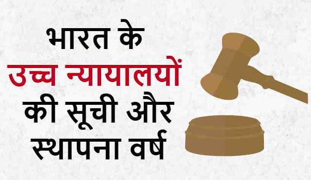भारत के उच्च न्यायालयों की सूची और स्थापना वर्ष - List of High Courts of India and Establishment Year