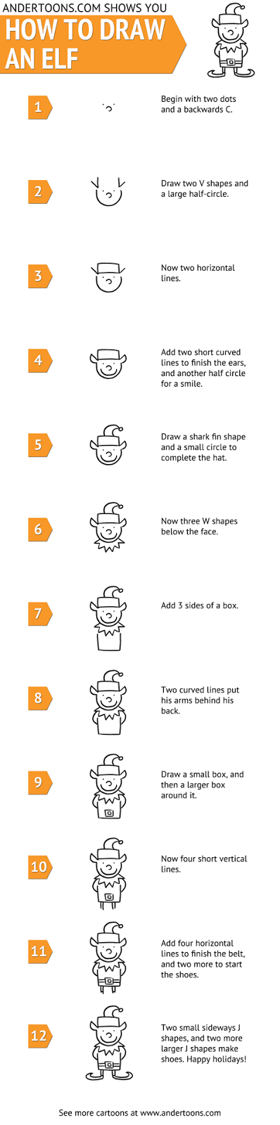 comment-dessiner-un-elfe-lutin Comment dessiner un elfe ou un lutin
