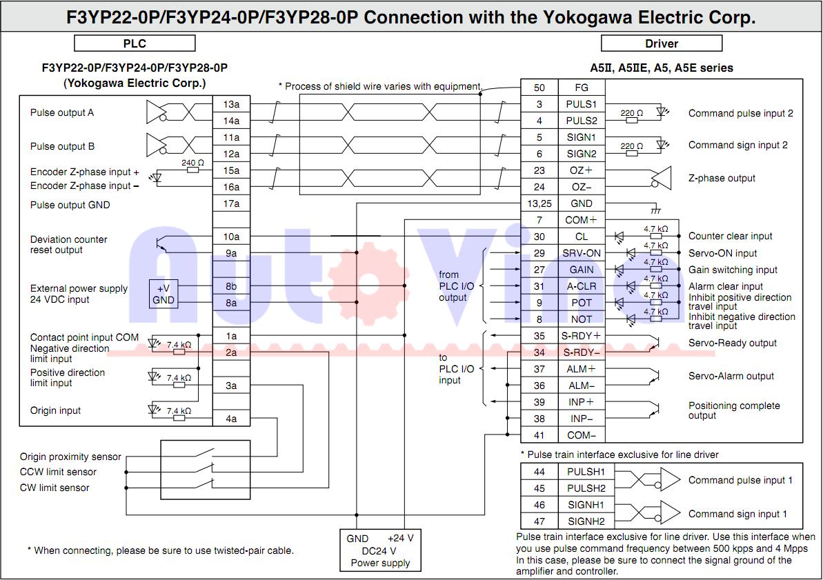 Hướng dẫn đấu nối điều khiển phát xung bằng PLC hãng Yokogawa F3YP22-0P/F3YP24-0P/F3YP28-0P với Servo Minas A5