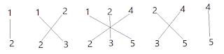 वैदिक गणित के 16 सूत्र,उनके अर्थ ,प्रयोग और उदाहरण 16 sutras of vedic mathematics for beginners