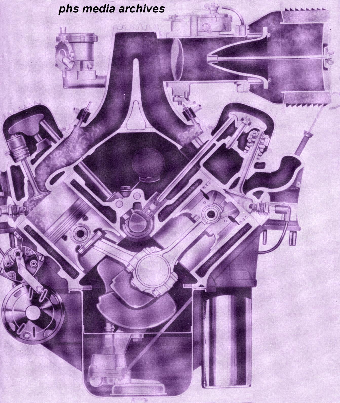 Bp Wiring Harness Auto Electrical Diagram Gm C6500 Clip Strap Efi Magazine Engine One Member