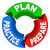 Importance of Practice Planning
