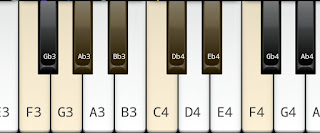 Natural Minor Scale on key F