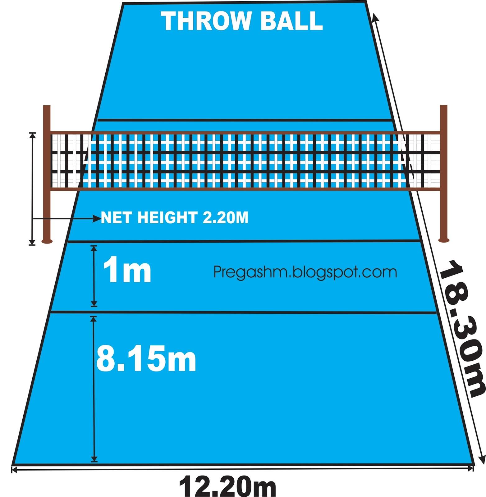 Handball Court Diagram Led Driving 12v Wiring M Pregash Measurements