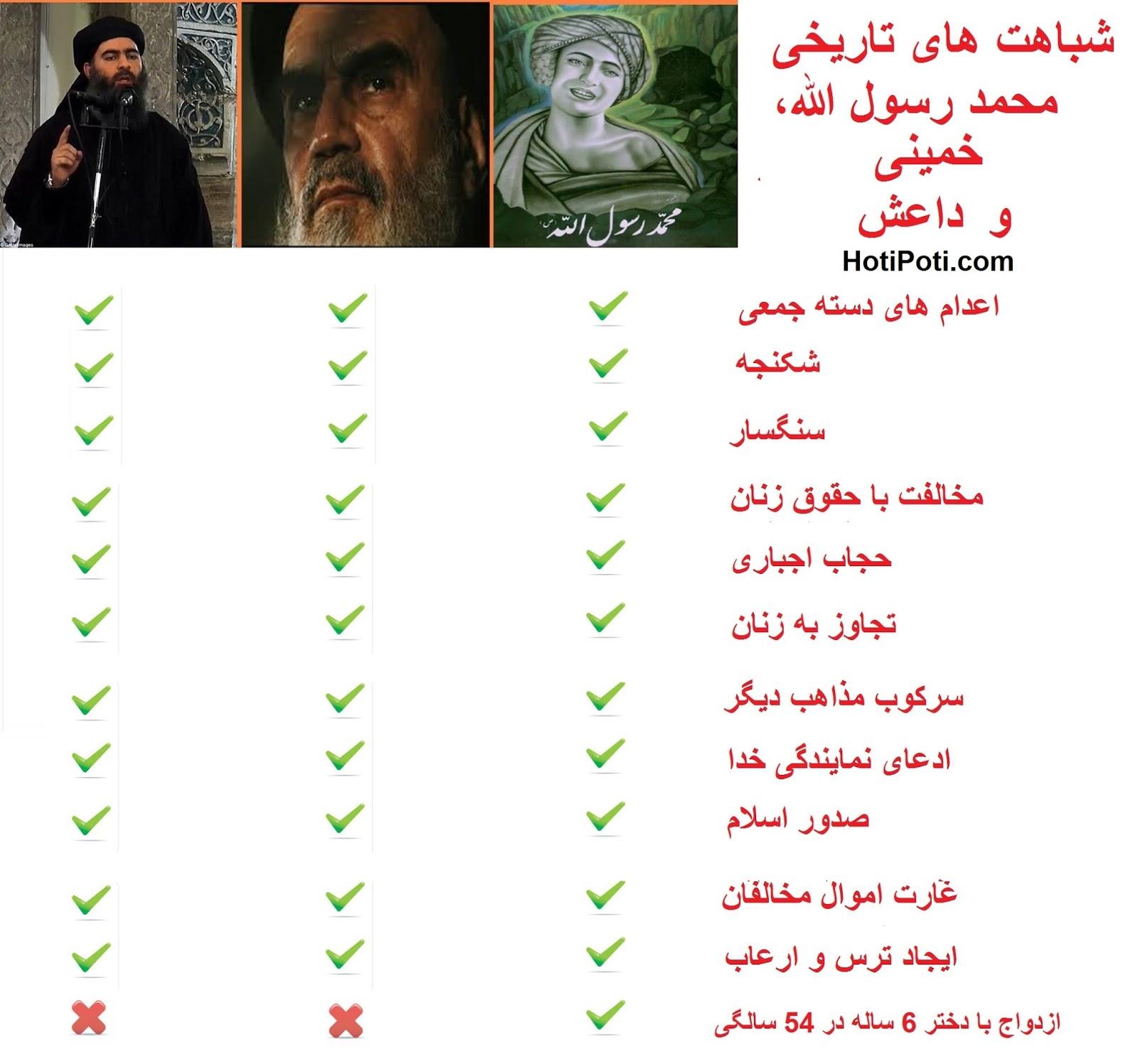 شباهت های پیامبر اسلام، خمینی و داعش به زبان تصویر