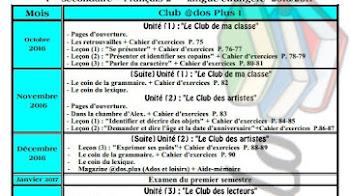توزيع منهج اللغة الفرنسية للمرحلة الثانوية 2017