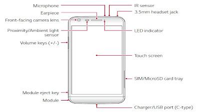 LG G5 Details