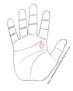 palmistry temple sign is auspicious sign on hand