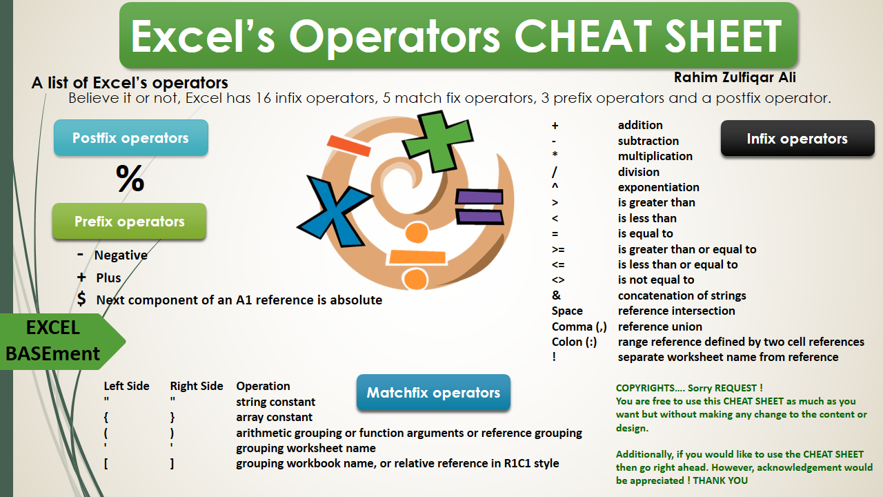 cheat sheet template excel - excel s operators cheat sheet spreadsheet consultancy