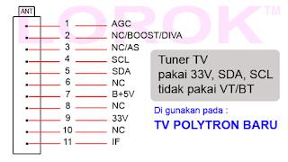 Data Pin Tuner TV Pakai 33V, SDA, SCL, Tidak Pakai VT / BT