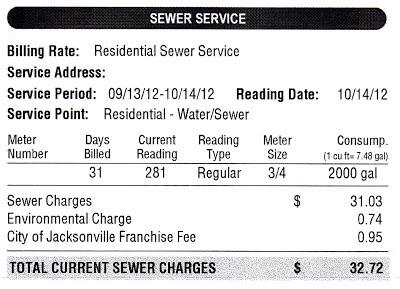 Residential Sewer Service - 9/13/12-10/14/12 - Jacksonville, FL