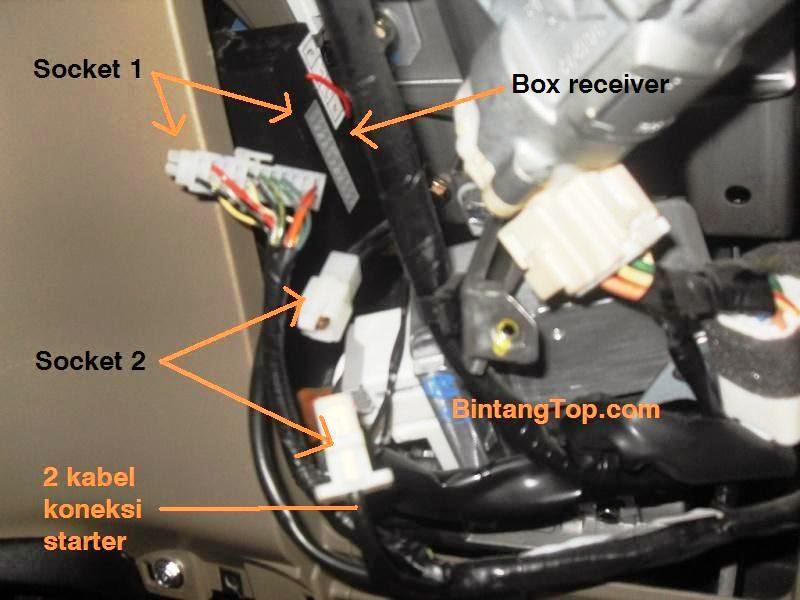 Menonaktifkan ALARM, MELEPAS/Mengganti BOX RECEIVER Mobil