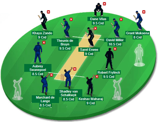 dolphins vs knights 6th dream 11 predictions
