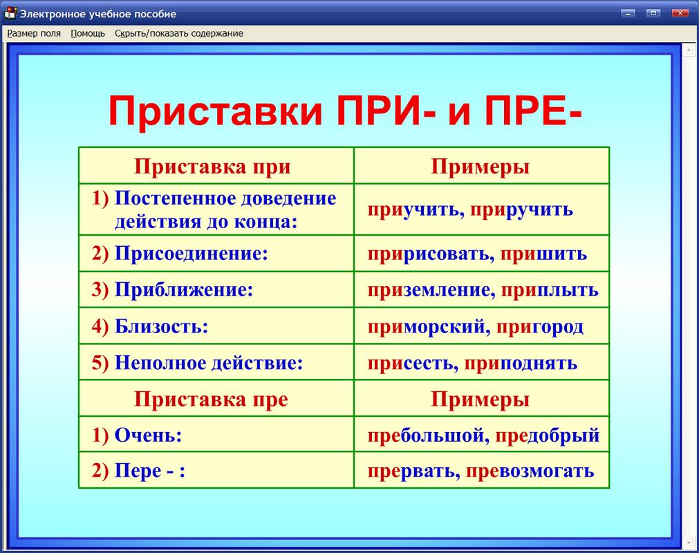 сирена, правила русского языка в таблицах для 2 класса выбор