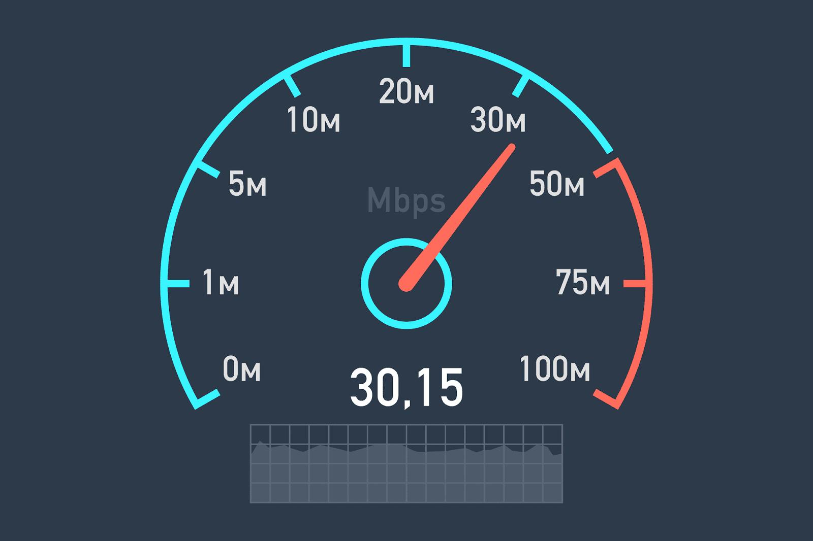 Speedtest Ookla