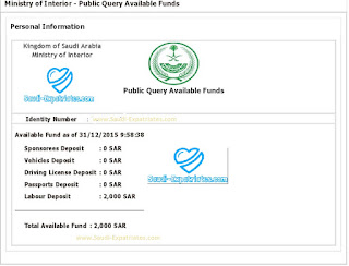 Available MOI Funds on your Iqama