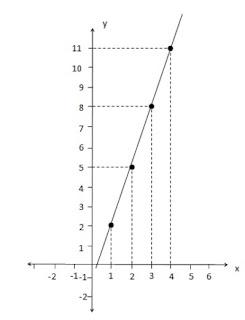 contoh grafik fungsi