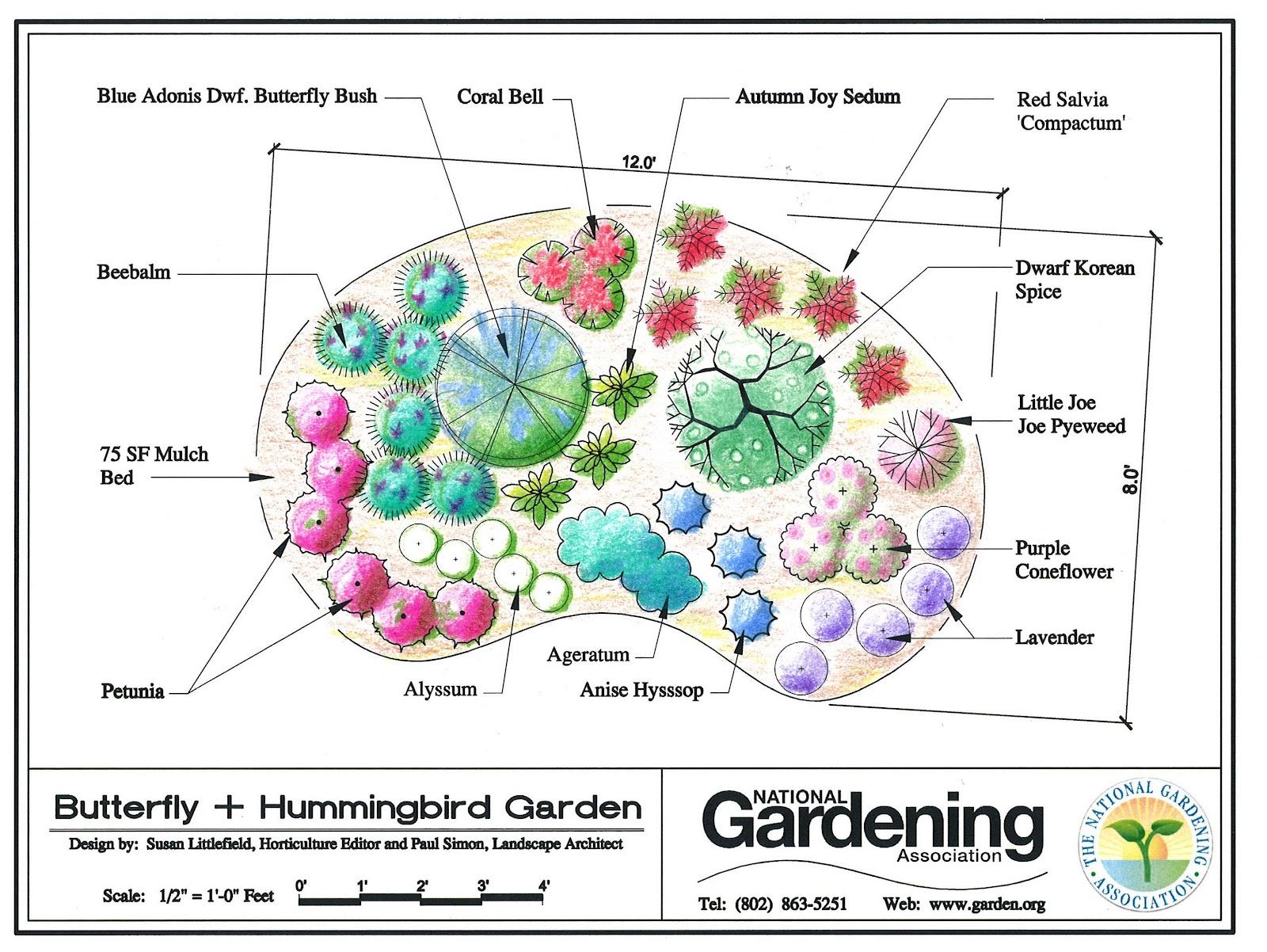 Hummingbird Diagram Of Color Ducane Heat Pump Wiring New Jersey Plan Letter Elsavadorla