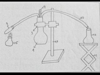 Laporan Praktikum Kimia Dasar 1 - Penentuan Tetapan Gas dan Volume Molar Oksigen