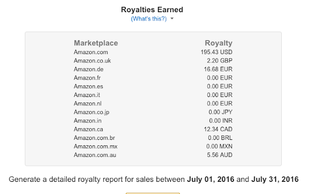 amazon income report